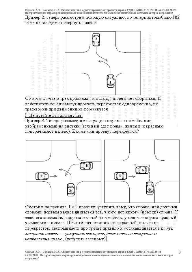 правила проезда перекрестков в